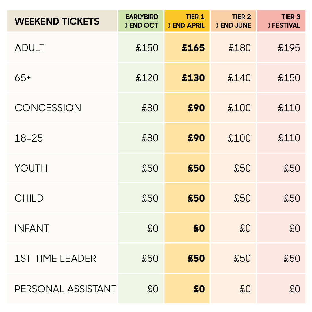 2020 Tier 1 Weekend Tickets