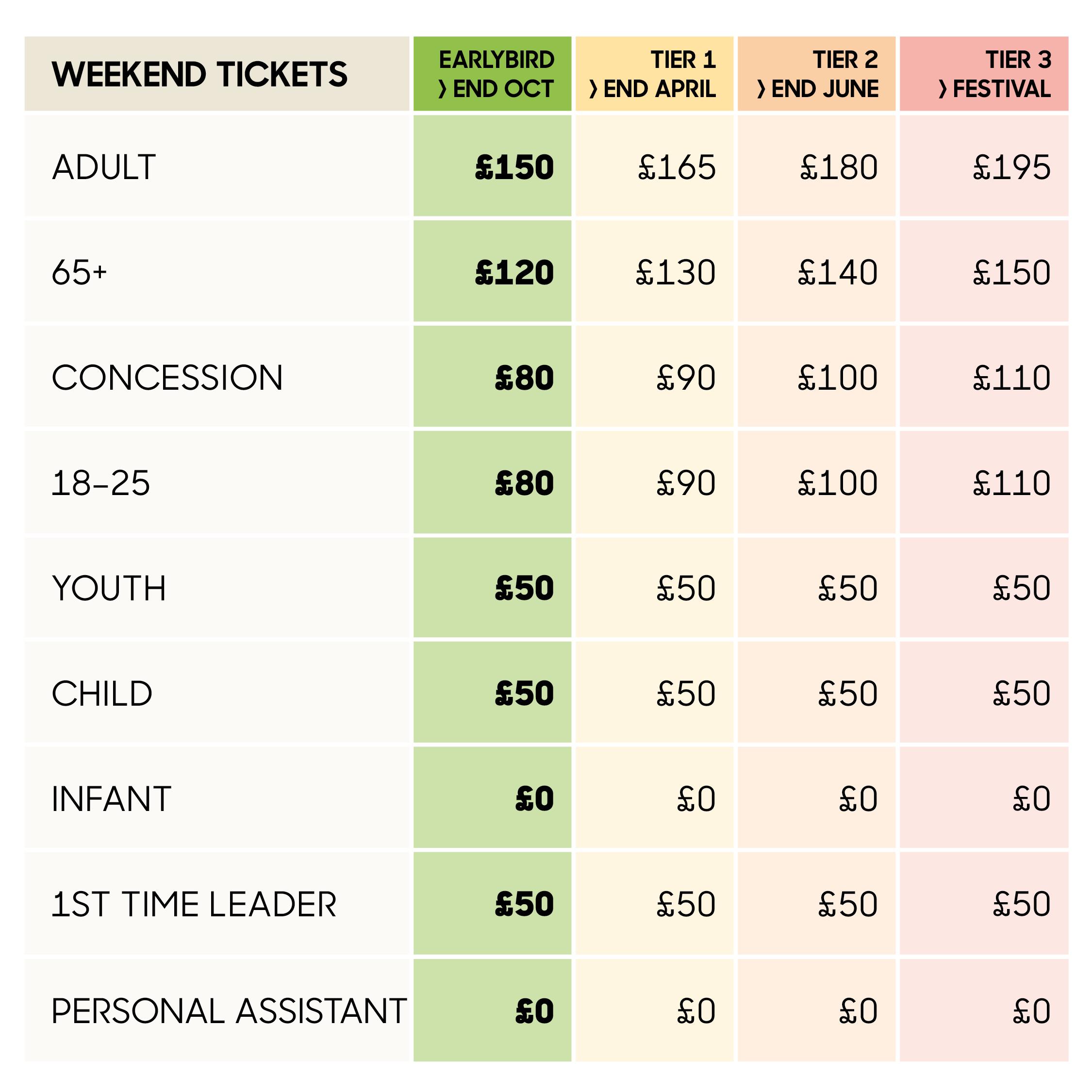2021 Earlybird Weekend Tickets