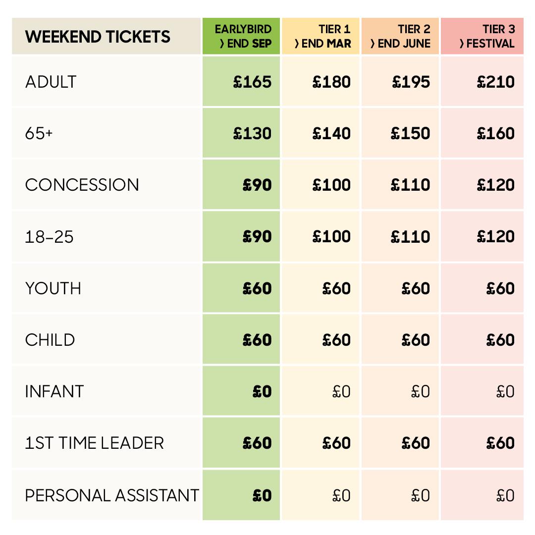 2022 Earlybird Weekend Tickets